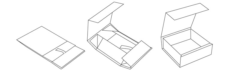 Magnetic Folding Box Diagram