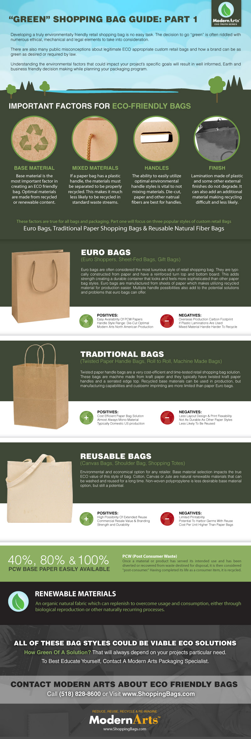 green eco friendly custom retail bags infographic